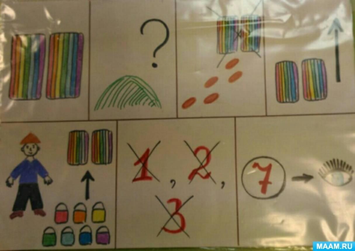 Конспект открытого занятия с элементами экспериментирования «Явления природы в играх и экспериментах. Радуга»