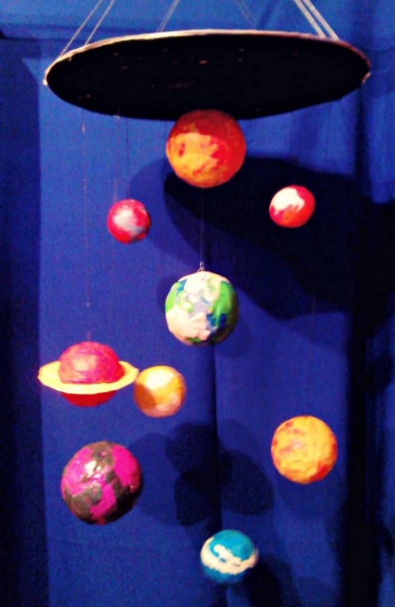 Макет солнечной системы не