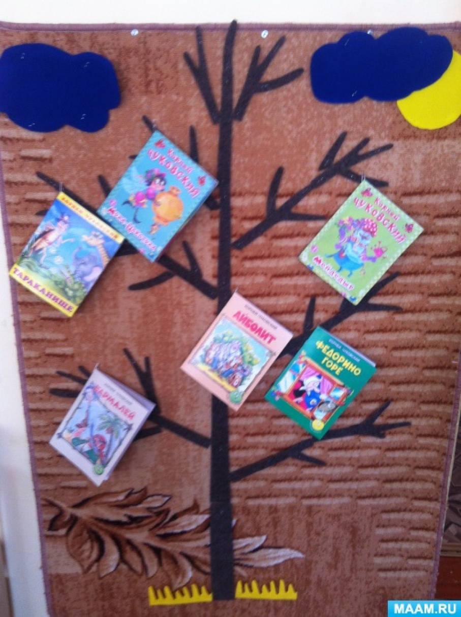 Рисунки детьми сказок чуковского