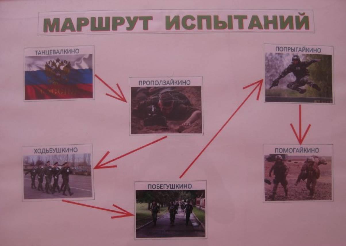 Конспект педагогического мероприятия по физическому направлению развития дошкольников «Наша армия»