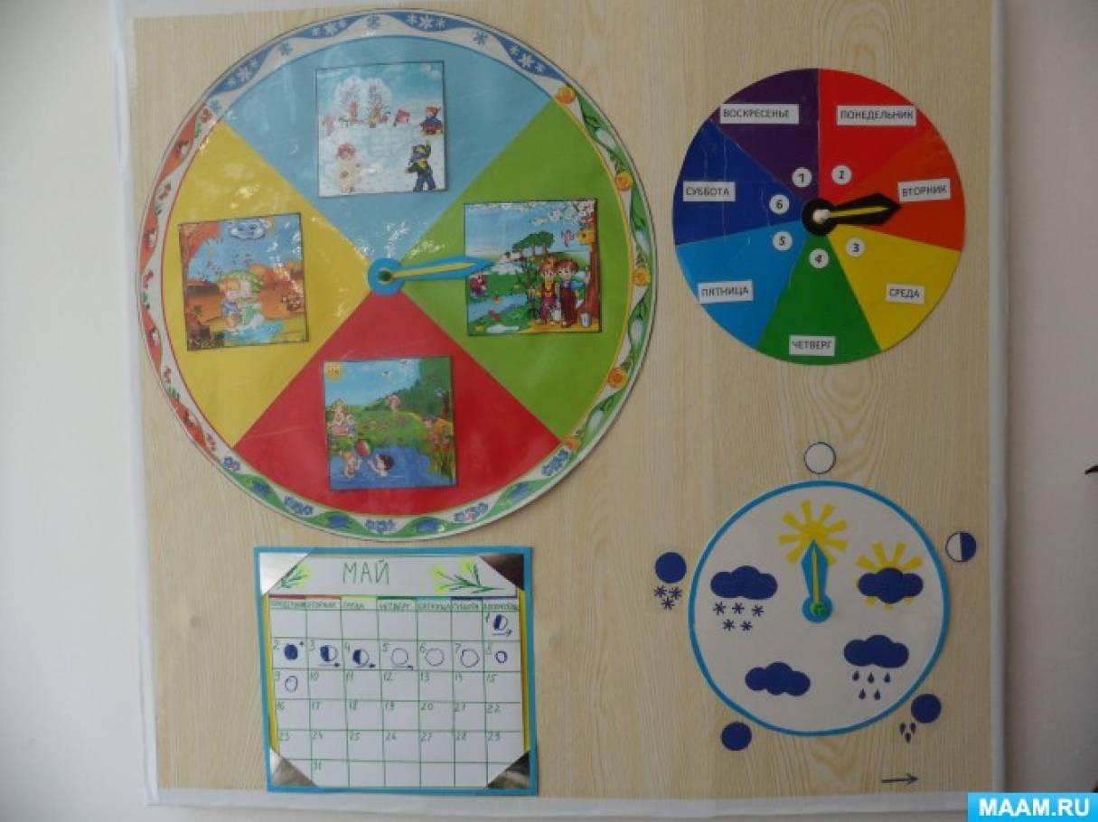 Календарь погоды своими руками в старшей группе