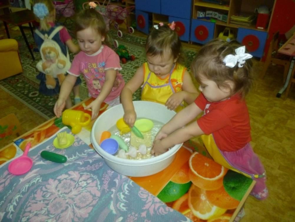 Проектная деятельность в детском саду в условиях реализации ФГОС  Проектная деятельность в детском саду в условиях реализации ФГОС дошкольного образования