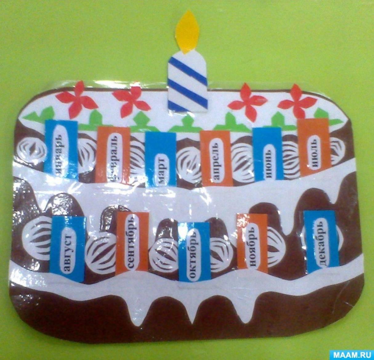 Фотоотчёт «Атрибуты для празднования Дня рождения»