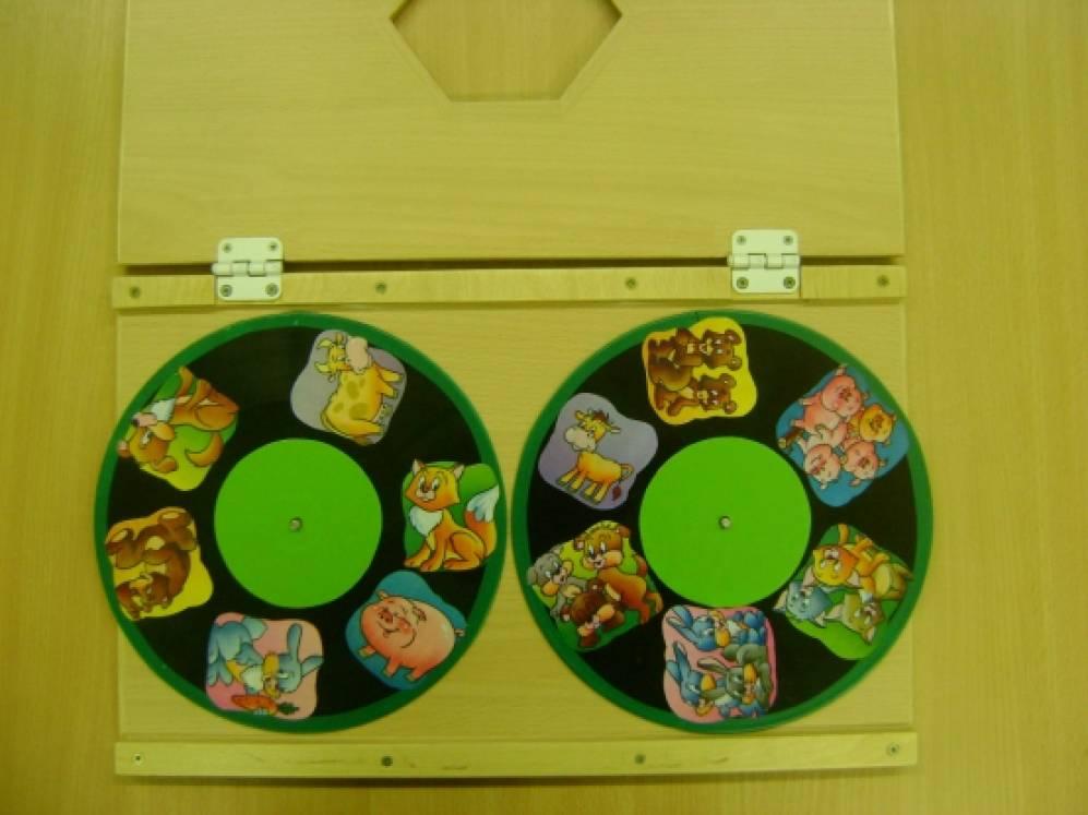 Дидактические игры из дисков