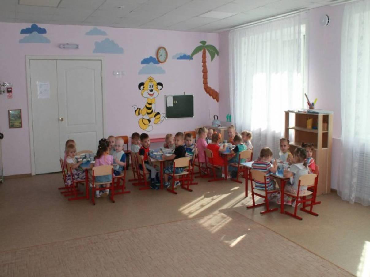 Картинки оформление класса дошкольников 6 лет