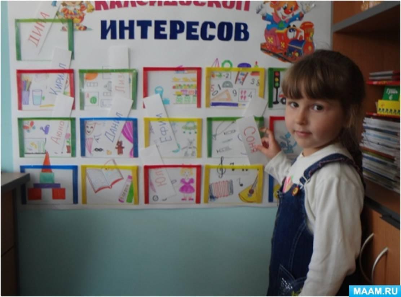 ФГОС дошкольного образования моделирование инновационного  ФГОС дошкольного образования моделирование инновационного развивающего пространства дошкольного учреждения