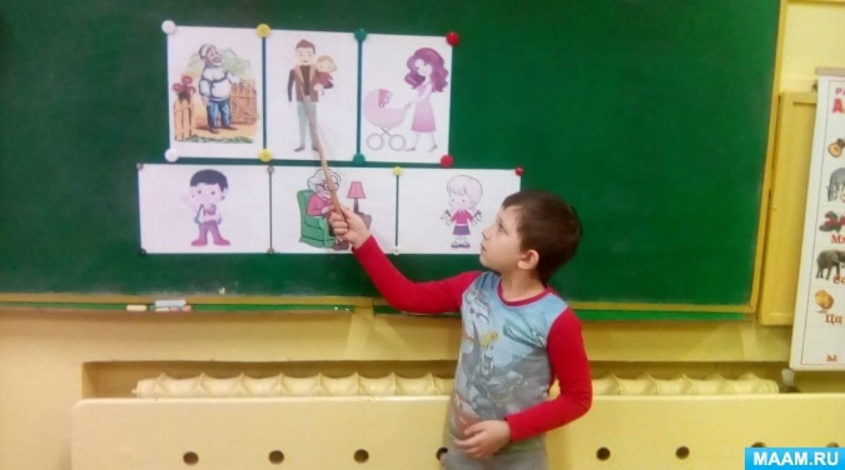 Конспект ООД по развитию речи с воспитанниками подготовительной к школе группы «Моя семья»