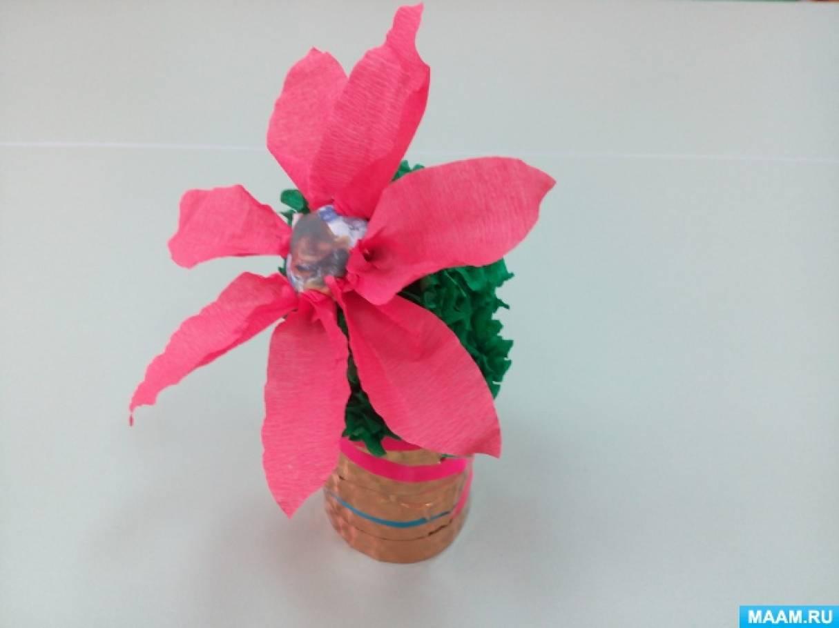 Мастер-класс по торцеванию на пластилине «Цветущий кактус»