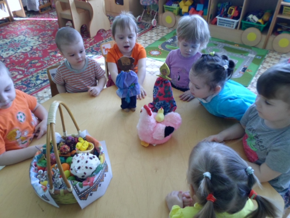 цель знакомства детям о пасхе