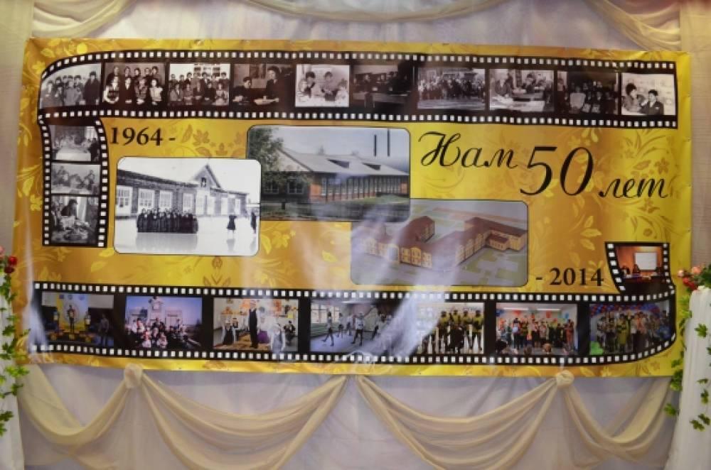 Украшение зала на юбилей своими руками плакаты фото 15