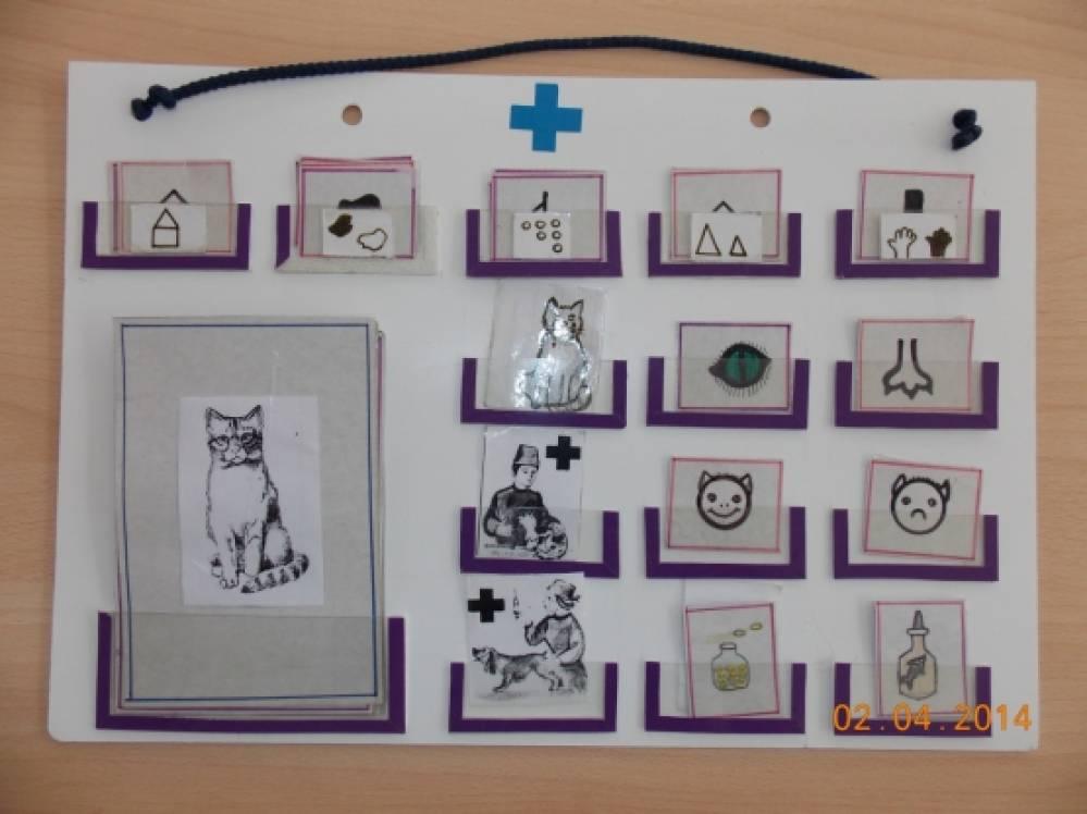 Сюжетно ролевая игра ветеринарная лечебница в старшей группе ролевая игра ведение телефонных переговоров