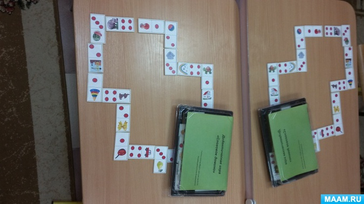 Дидактическая игра для формирования фонематических процессов «Слоговое домино»