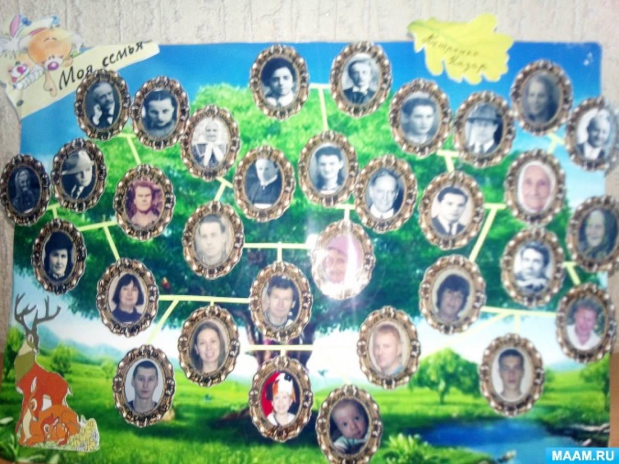 Фотоотчет о реализации проекта по нравственно-патриотическому воспитанию в младшей группе «Моя семья и семейные традиции»