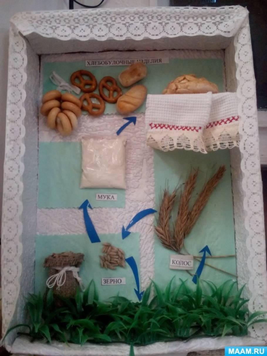 Поделки на тему откуда хлеб пришел