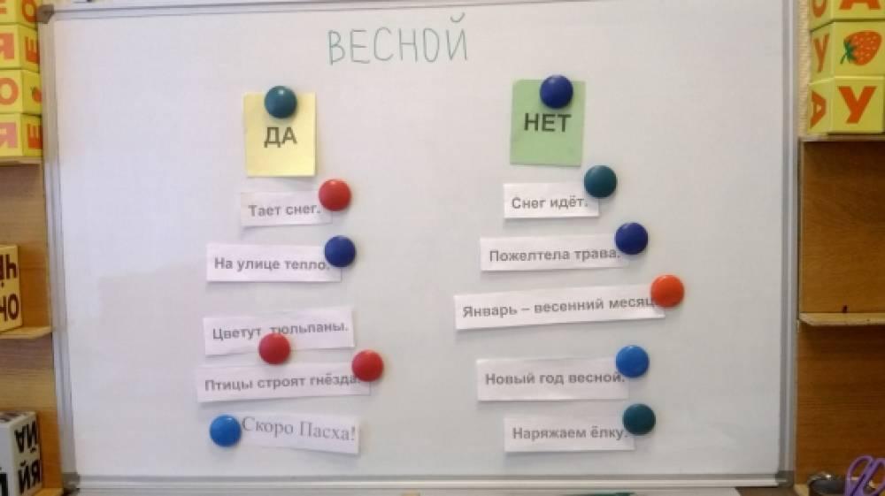 Конспект занятия по обучению