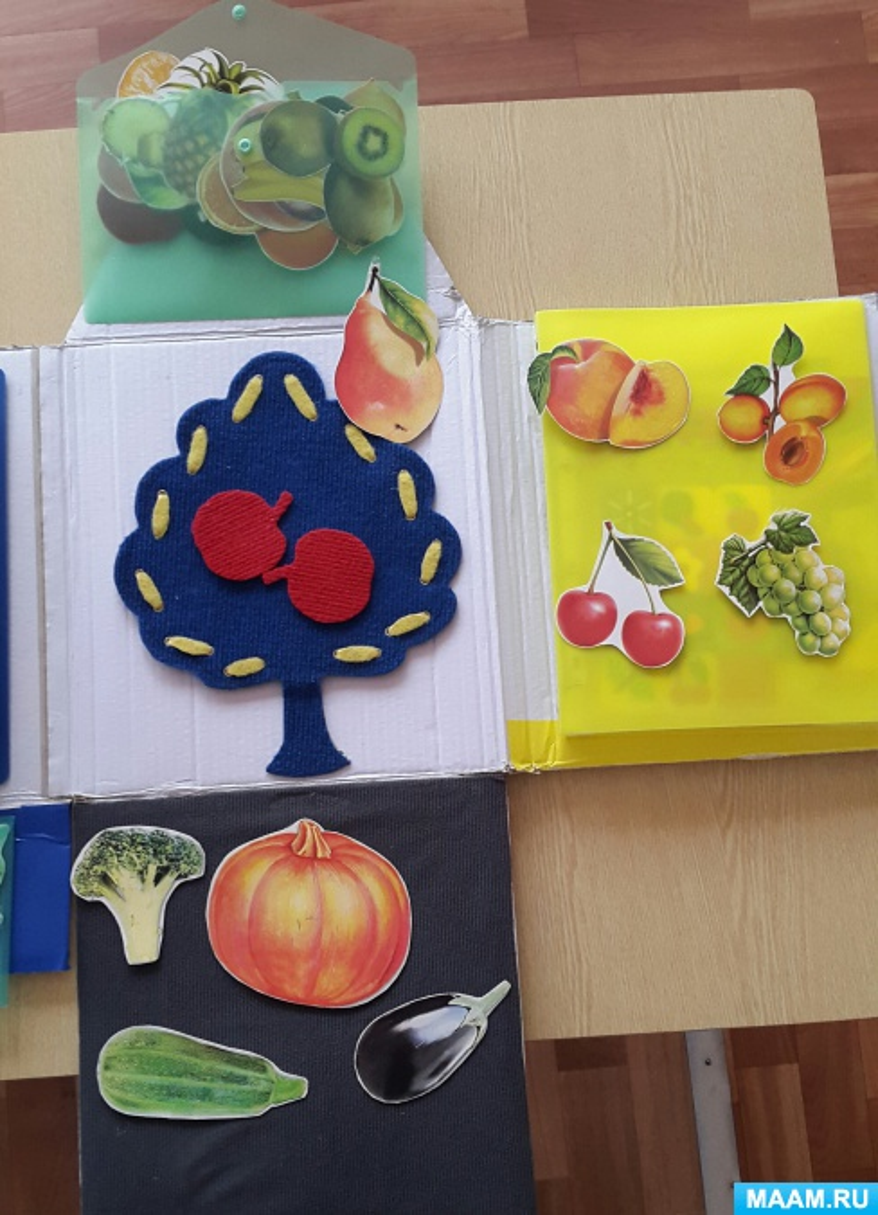 знакомство с фруктами первая младшая группа