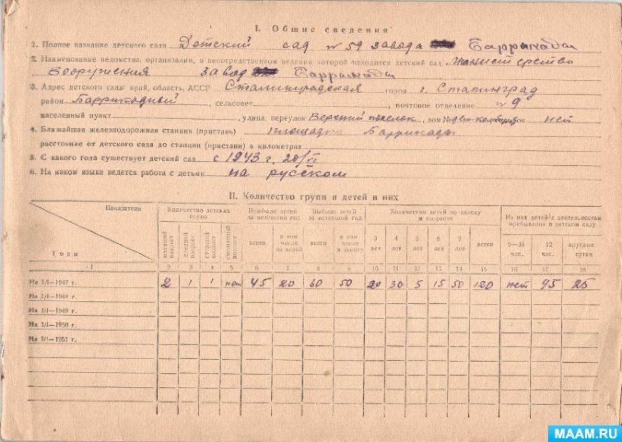 Ровеснику Сталинградской битвы посвящается МОУ Детский сад №  Это паспорт детского сада в котором записано