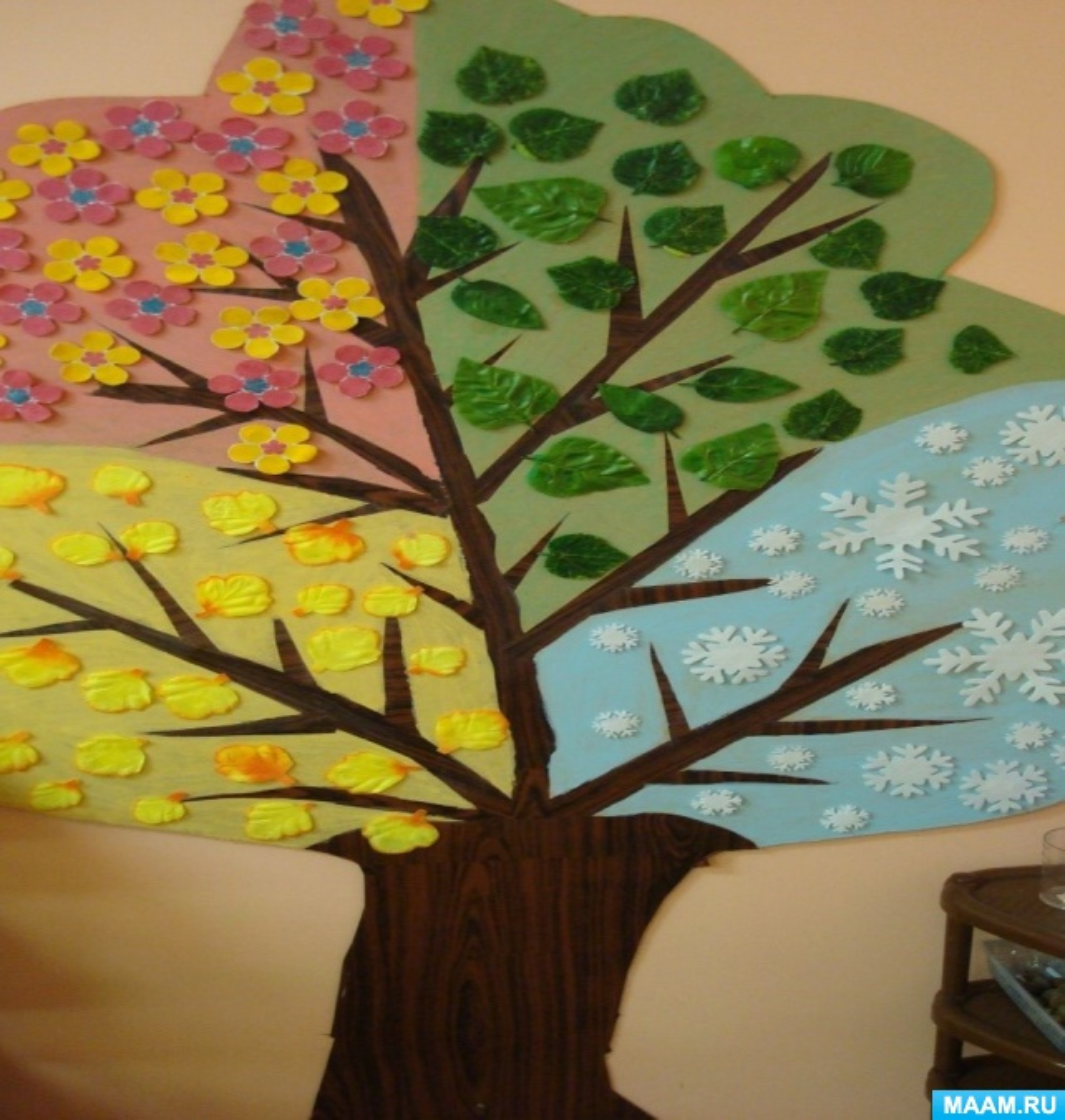 Дерево времена года своими руками маам 73