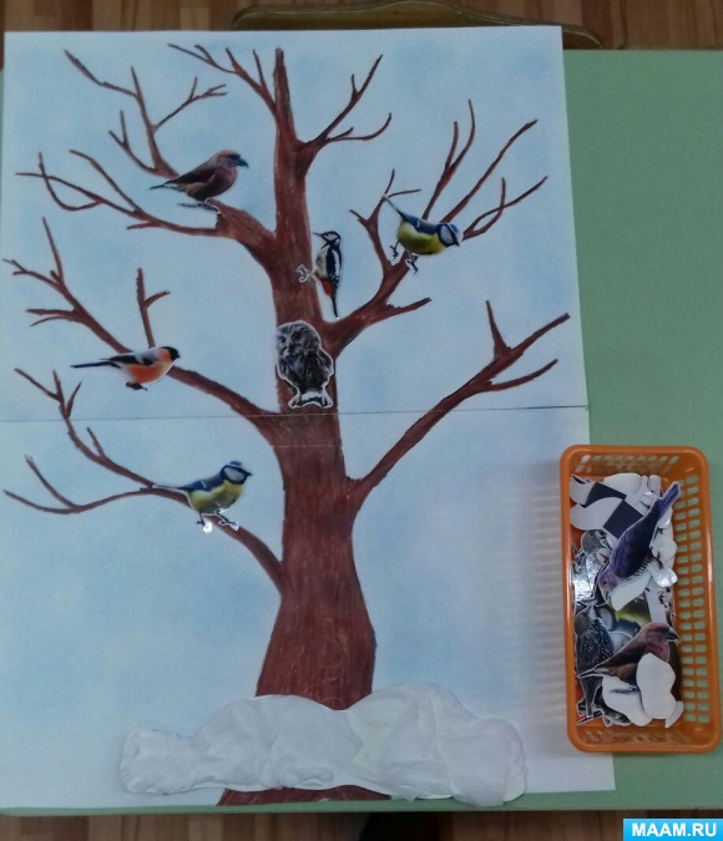 Конспект ООД по развитию речи с использованием технологий ТРИЗ «Чудесное путешествие, или Зима-волшебница»