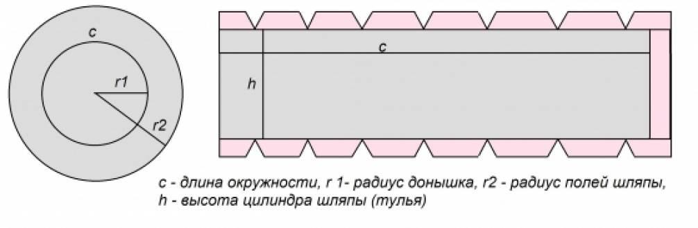 Как сделать цилиндр шляпу из бумаги своими руками