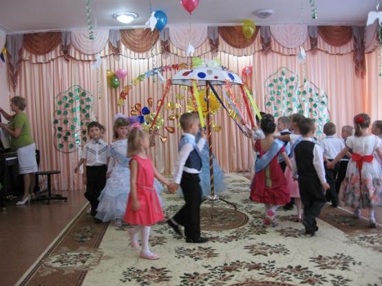 217Сценарий день матери в детском саду разновозрастная группа