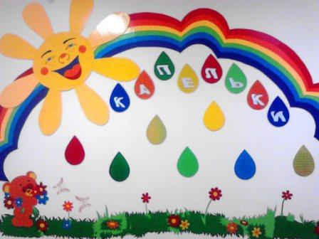 Фоны капельки для оформления документации детского сада - uilsrro