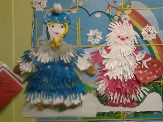 Оформление групп в детском саду к новому году своими руками