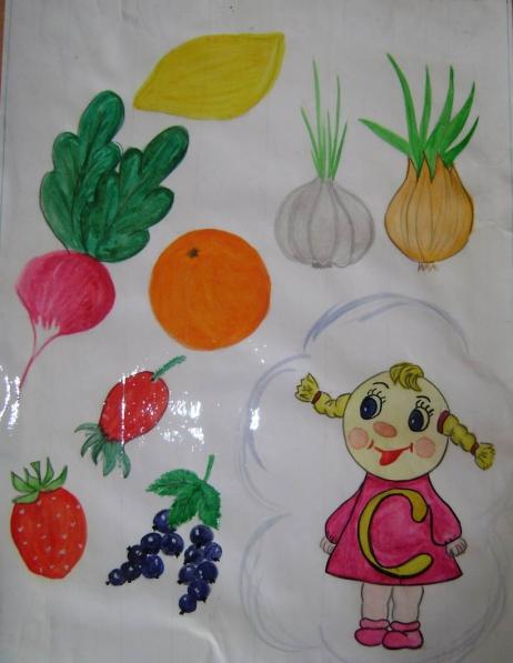 Наглядно-дидактический материал по ознакомлению детей с витаминами А, В, С, D