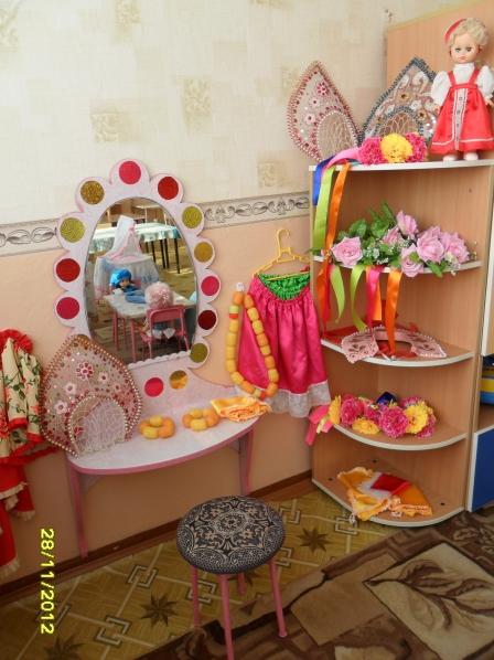 Уголок ряженья в детском саду сделанный своими руками