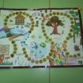 Экологический плакат «Путешествуем, учимся, играем! Или Приключения Незнайки на прогулке»