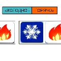 Дидактическая игра «Холодно— горячо»