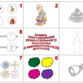 Схема составления описательного рассказа о филимоновской игрушке
