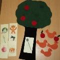Дидактическая игра по развитию речи «Чудо-дерево»