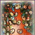 Генеалогическое дерево в подарок маме на юбилей