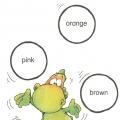 Конспект занятия по английскому языку в средней группе «Помоги Тедди раскрасить мячи».