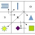 Конспект занятия «Занимательная игротека» с элементами рацио-эйдо-мнемотехники