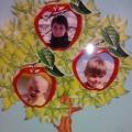 Наш проект «Моя семья», «Генеалогическое древо». Работа с родителями.