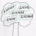 Конспект занятия по коррекции аграмматической дисграфии «Основные признаки однокоренных слов»