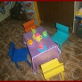 Дидактическая игра по сенсорному воспитанию детей младшего дошкольного возраста «Цветные стульчики»