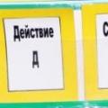 План-конспект занятия в подготовительной группе. Анализ русской народной сказки «Сивка-Бурка»