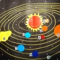 Занятие по математике в старшей группе. Космическое путешествие