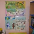Календарь погоды для детей раннего возраста.