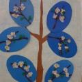 «Яблоневый цвет» Конспект НОД по реализации образовательной области «Художественное творчество» в подготовительной группе