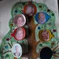 Генеалогическое древо нашей семьи