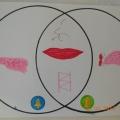 Применение кругов Эйлерав работе по изучению звуков