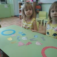 Дидактическая игра «Одежда» с использованием модели «Кругов Эйлера». Вторая младшая группа
