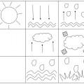 Конспект открытого занятия по экологии в старшей группе «Круговорот воды в природе»