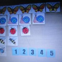 Консультация для родителей «Математические игры»