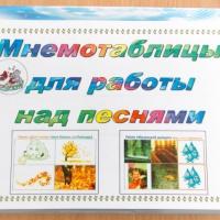 Иллюстрированный альбом «Мнемотаблицы для работы над песнями» (средний дошкольный возраст)
