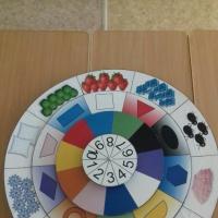 Математическая игра «Цвет, счет, форма»